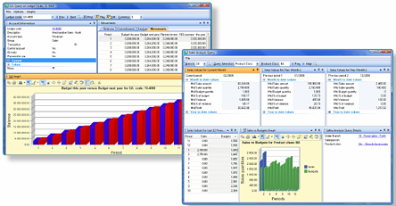 windows gadtets erp dashboard