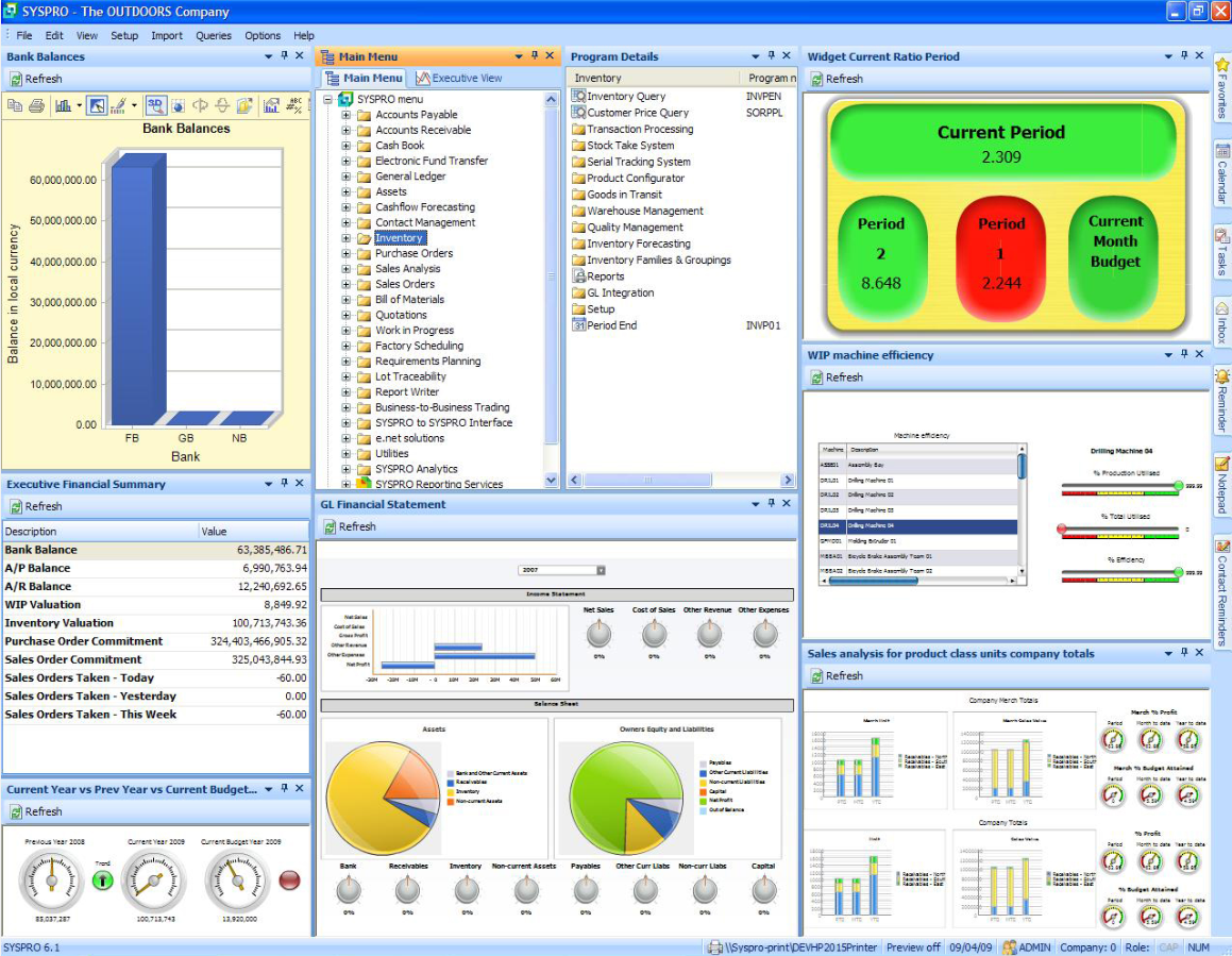 syspro executive dashboard