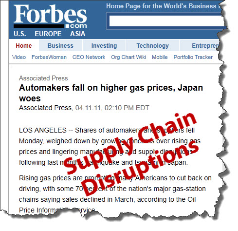 supply chain management disruptions