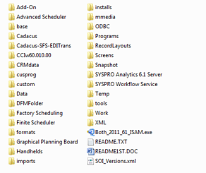 syspro file structure