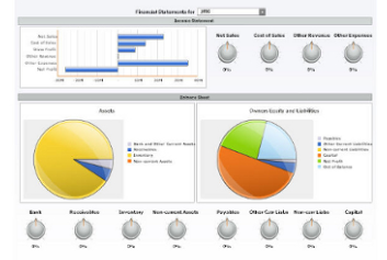 syspro software dashboard