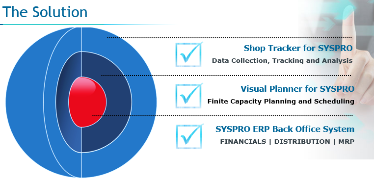 erp-visual-planner-shop-planner