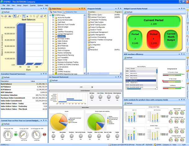 business-analytics-executive-dashboard